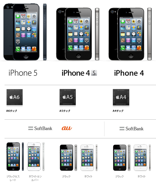iphone line up.jpg